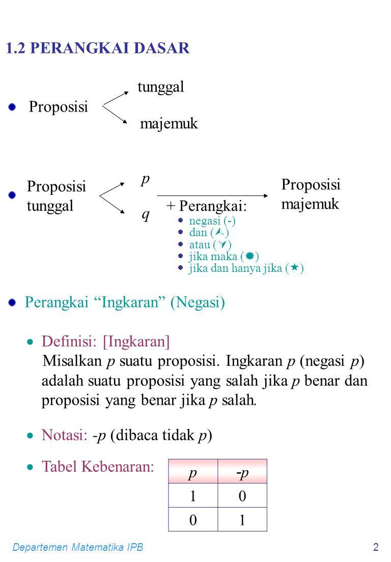 Perangkai Ingkaran (Negasi) Definisi: [Ingkaran]
